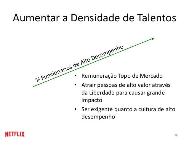 Aumentar a Densidade de Talentos • Remuneração Topo de Mercado • Atrair pessoas de alto valor através da Liberdade para ca...