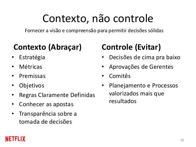 Contexto, não controle Contexto (Abraçar) • Estratégia • Métricas • Premissas • Objetivos • Regras Claramente Definidas • ...