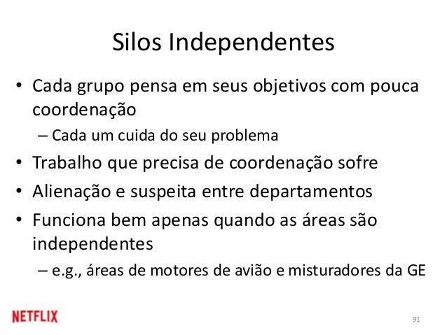 Silos Independentes • Cada grupo pensa em seus objetivos com pouca coordenação – Cada um cuida do seu problema • Trabalho ...