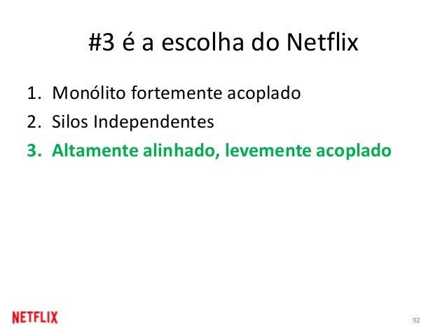 #3 é a escolha do Netflix 1. Monólito fortemente acoplado 2. Silos Independentes 3. Altamente alinhado, levemente acoplado...