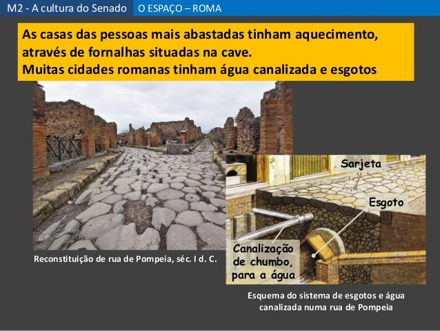 Esquema do sistema de esgotos e água canalizada numa rua de Pompeia Esgoto Canalização de chumbo, para a água Sarjeta Reco...