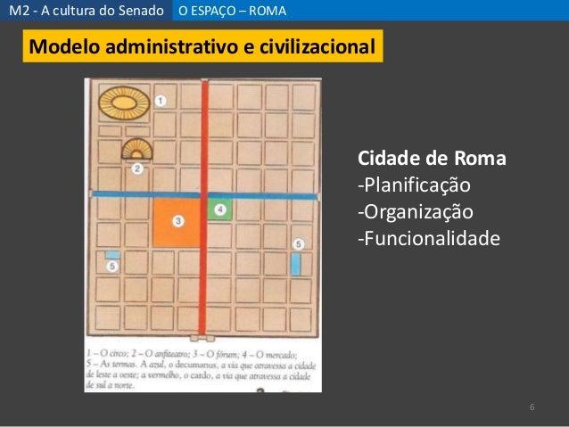 M2 - A cultura do Senado O ESPAÇO – ROMA 6 Modelo administrativo e civilizacional Cidade de Roma -Planificação -Organizaçã...