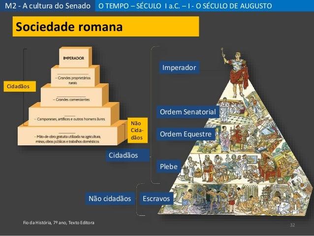 M2 - A cultura do Senado O TEMPO – SÉCULO I a.C. – I - O SÉCULO DE AUGUSTO 32 Sociedade romana Imperador Ordem Senatorial ...