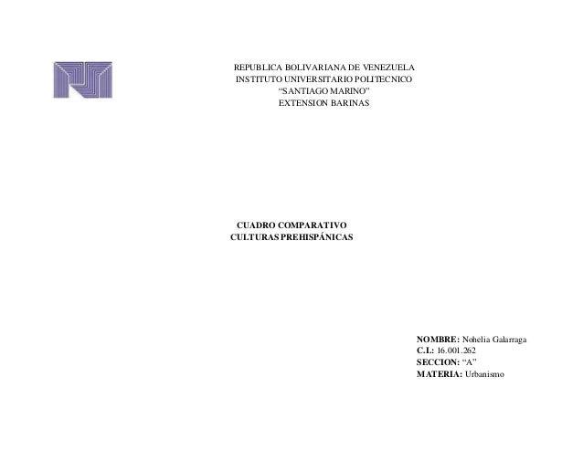 "REPUBLICA BOLIVARIANA DE VENEZUELA INSTITUTO UNIVERSITARIO POLITECNICO ""SANTIAGO MARINO"" EXTENSION BARINAS CUADRO COMPARAT..."