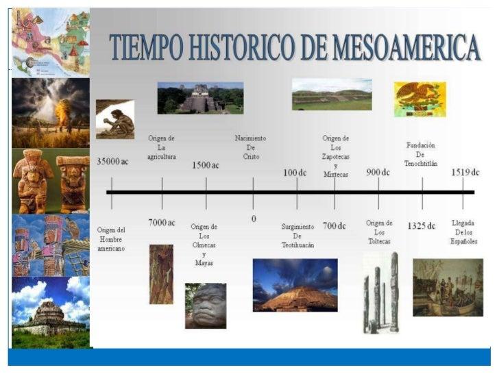 Linea Del Tiempo De Las Culturas Mesoamericanas Y Andinas