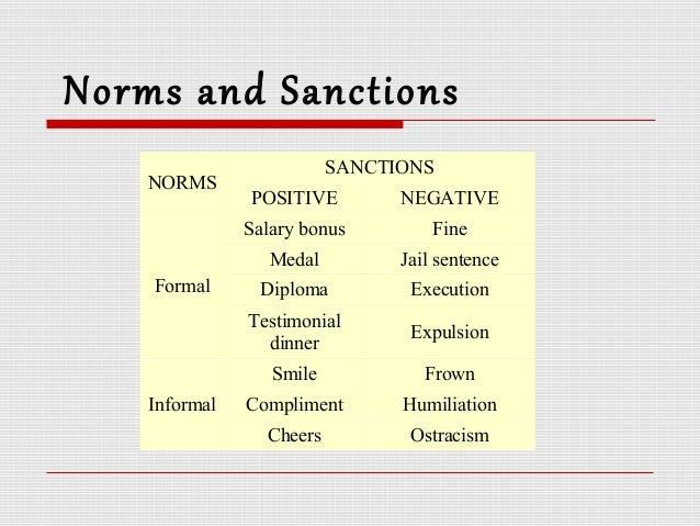examples of formal norms in sociology