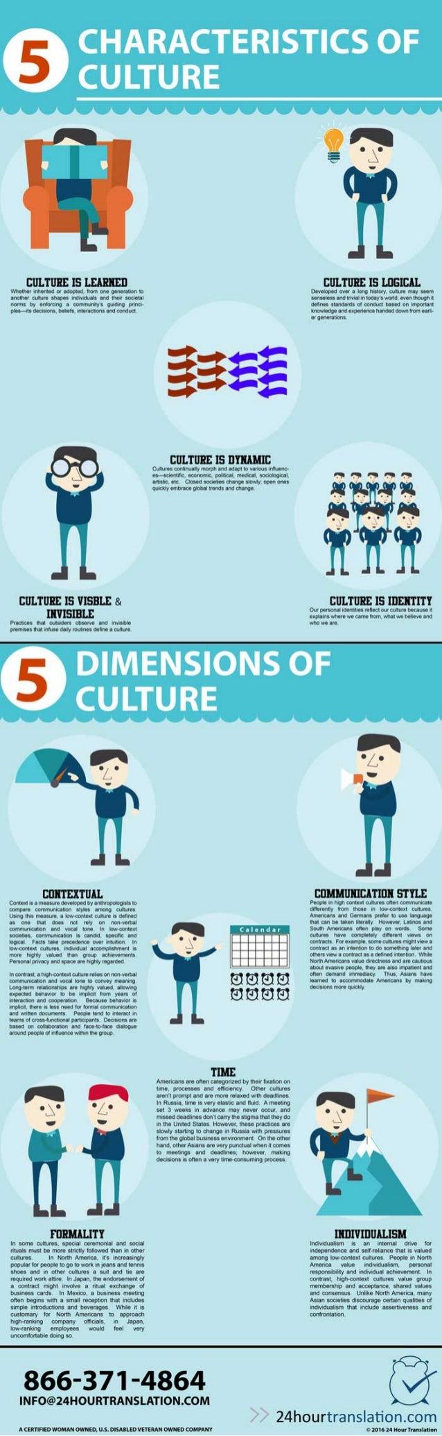 Characteristics and Dimensions of Culture