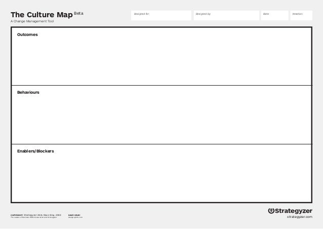 The Culture Map Outcomes Beta Behaviours Enablers/Blockers copyright: Strategyzer AG  Dave Gray, 2015 The makers of Busine...