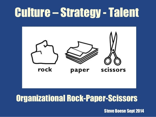 culture organizational thesis How$does$organizational$culture influencetheperformanceof$ luxuryhotelsbasedonthe$ exampleoftheritz:carltonhotel$ companyllc$ bachelorthesisforobtainingthe.