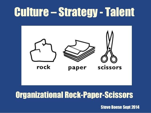 Culture – Strategy - Talent  Organizational Rock-Paper-Scissors  Steve Boese Sept 2014