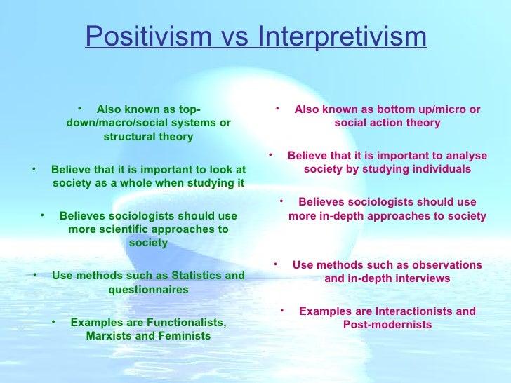 positivism vs interpretivism D) four: positivism, theory-testing research, inductive-case research and  interpretive research  interpretivism is a 'xxxx' epistemology to positivism a)  similar.