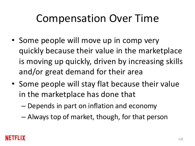 Compensation Over Time • Some people will move up in comp very quickly because their value in the marketplace is moving up...