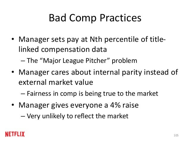 "Bad Comp Practices • Manager sets pay at Nth percentile of title- linked compensation data – The ""Major League Pitcher"" pr..."
