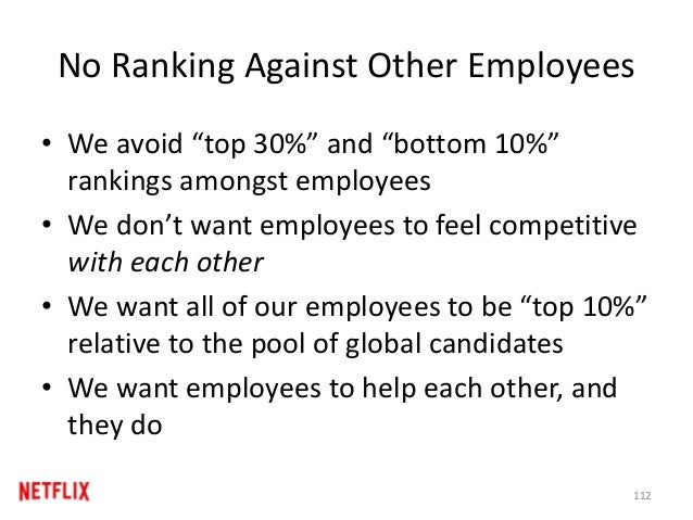 "No Ranking Against Other Employees • We avoid ""top 30%"" and ""bottom 10%"" rankings amongst employees • We don't want employ..."