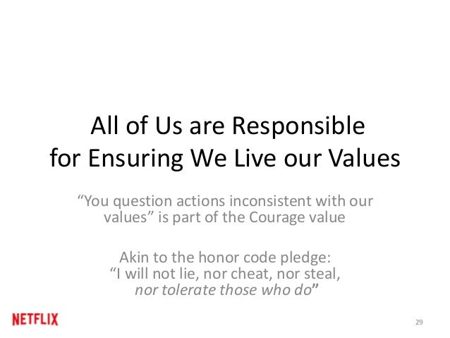 "All of Us are Responsible for Ensuring We Live our Values ""You question actions inconsistent with our values"" is part of t..."
