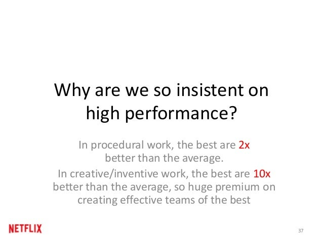 Why are we so insistent on high performance? In procedural work, the best are 2x better than the average. In creative/inve...