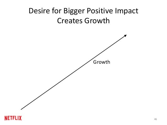 Desire for Bigger Positive Impact Creates Growth Growth 46