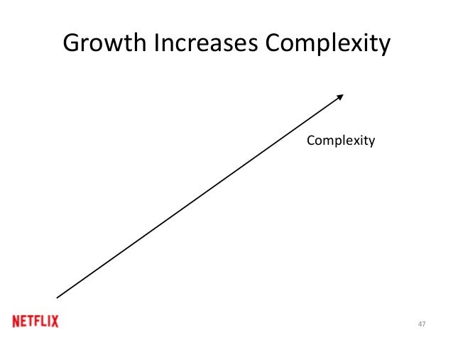 Growth Increases Complexity Complexity 47