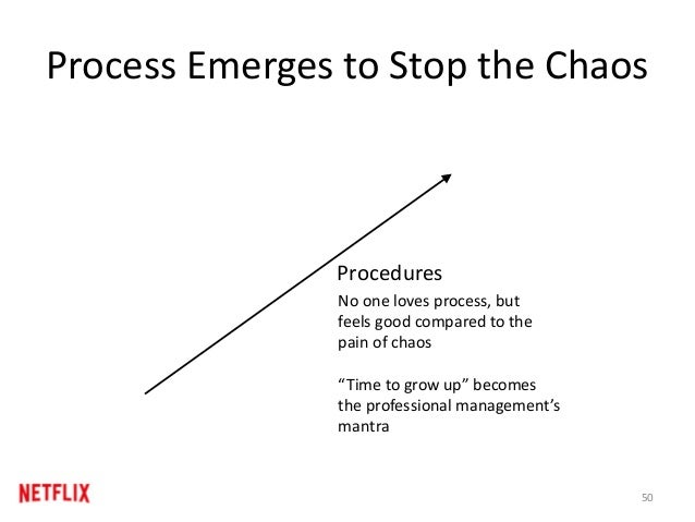 "Process Emerges to Stop the Chaos Procedures No one loves process, but feels good compared to the pain of chaos ""Time to g..."
