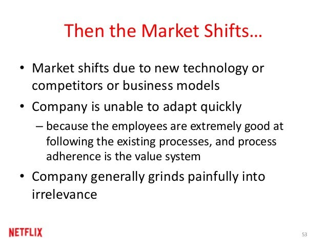 Then the Market Shifts… • Market shifts due to new technology or competitors or business models • Company is unable to ada...