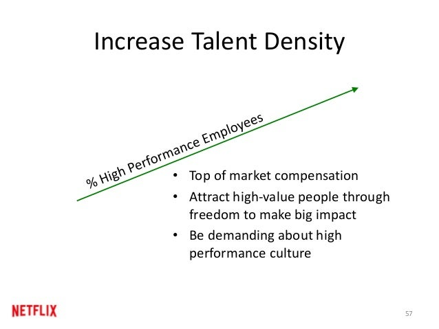 Increase Talent Density • Top of market compensation • Attract high-value people through freedom to make big impact • Be d...