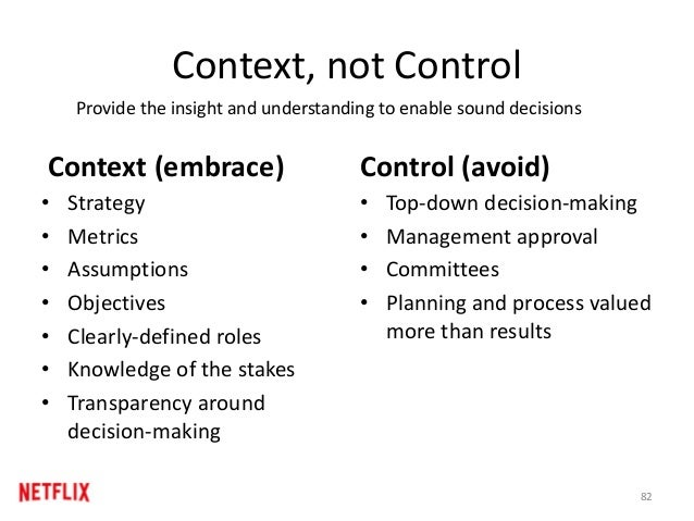 Context, not Control Context (embrace) • Strategy • Metrics • Assumptions • Objectives • Clearly-defined roles • Knowledge...