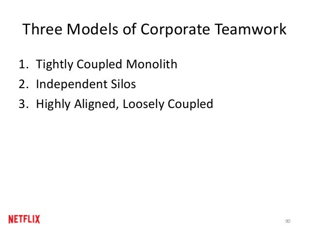 Three Models of Corporate Teamwork 1. Tightly Coupled Monolith 2. Independent Silos 3. Highly Aligned, Loosely Coupled 90