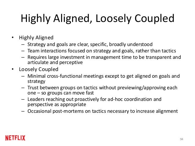 Highly Aligned, Loosely Coupled • Highly Aligned – Strategy and goals are clear, specific, broadly understood – Team inter...