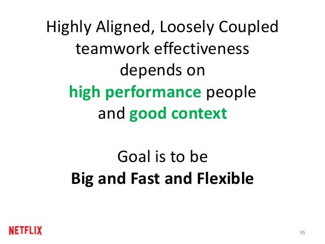 Highly Aligned, Loosely Coupled teamwork effectiveness depends on high performance people and good context Goal is to be B...