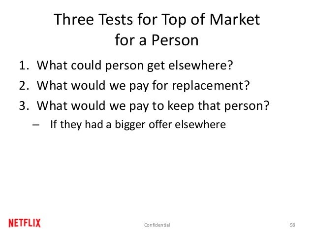 Three Tests for Top of Market for a Person 1. What could person get elsewhere? 2. What would we pay for replacement? 3. Wh...