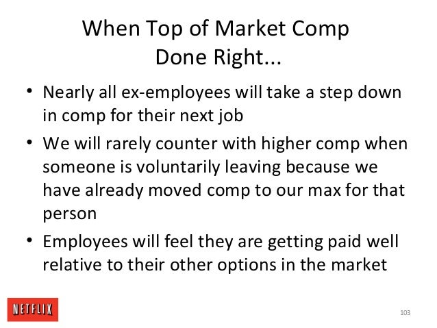 When Top of Market Comp Done Right... • Nearly all ex-employees will take a step down in comp for their next job • We will...