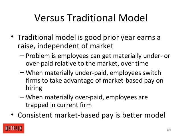 Versus Traditional Model • Traditional model is good prior year earns a raise, independent of market – Problem is employee...