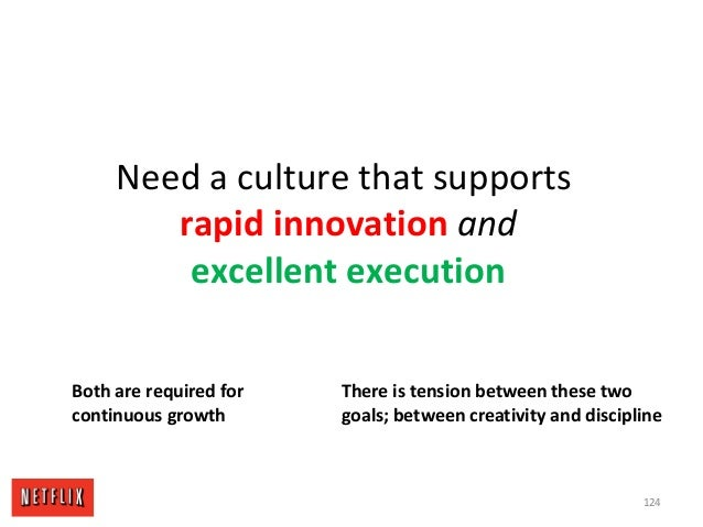 Need a culture that supports rapid innovation and excellent execution 124 Both are required for continuous growth There is...