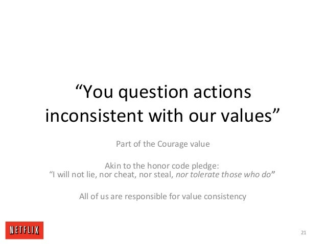"""""""You question actions inconsistent with our values"""" Part of the Courage value Akin to the honor code pledge: """"I will not l..."""