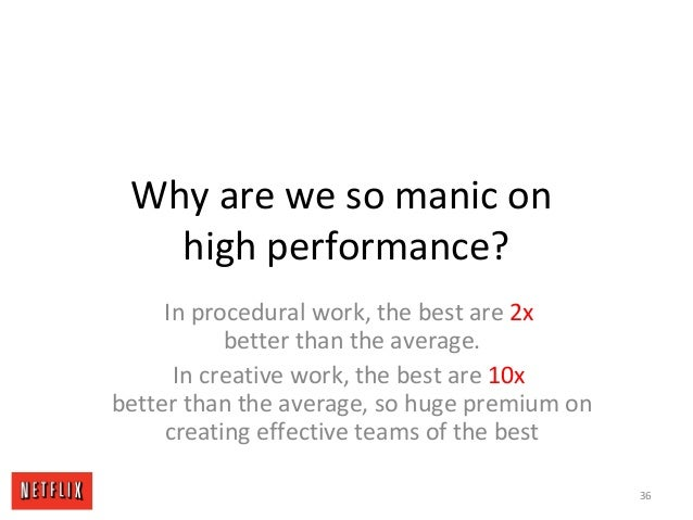 Why are we so manic on high performance? In procedural work, the best are 2x better than the average. In creative work, th...