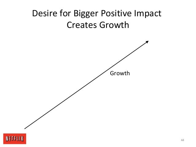 Desire for Bigger Positive Impact Creates Growth Growth 44