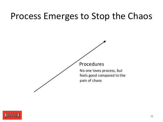 Process Emerges to Stop the Chaos Procedures No one loves process, but feels good compared to the pain of chaos 48