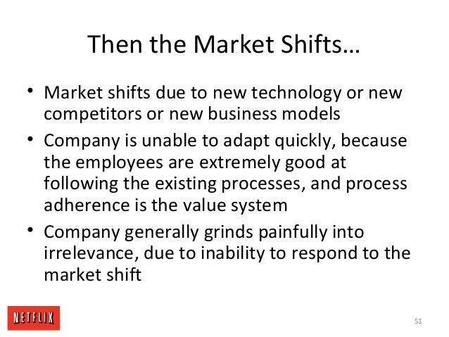 Then the Market Shifts… • Market shifts due to new technology or new competitors or new business models • Company is unabl...