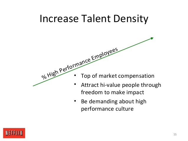 Increase Talent Density • Top of market compensation • Attract hi-value people through freedom to make impact • Be demandi...