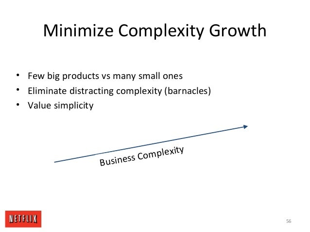 Minimize Complexity Growth Business Complexity • Few big products vs many small ones • Eliminate distracting complexity (b...