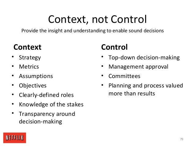 Context, not Control Context • Strategy • Metrics • Assumptions • Objectives • Clearly-defined roles • Knowledge of the st...