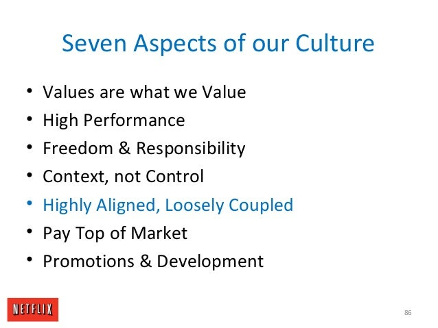 Seven Aspects of our Culture • Values are what we Value • High Performance • Freedom & Responsibility • Context, not Contr...