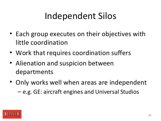 Independent Silos • Each group executes on their objectives with little coordination • Work that requires coordination suf...