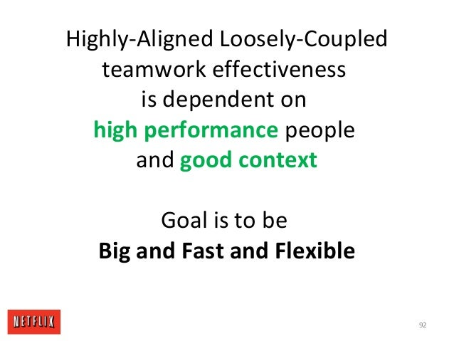 Highly-Aligned Loosely-Coupled teamwork effectiveness is dependent on high performance people and good context Goal is to ...