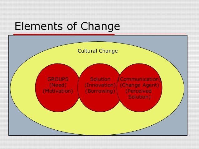 culture change The organisational culture of your business can be transformed by culture consultancy the company culture change experts.