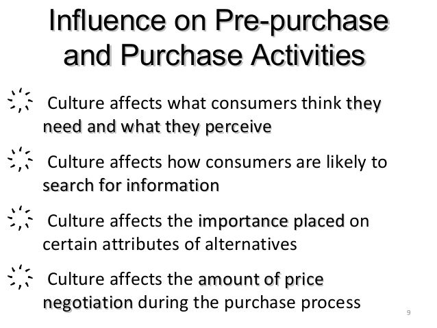 consumer behavior across cultures The effects of hofstede's dimensions of culture on consumer  [s dimensions of culture on consumer purchase behaviour manifested in  across cultures .