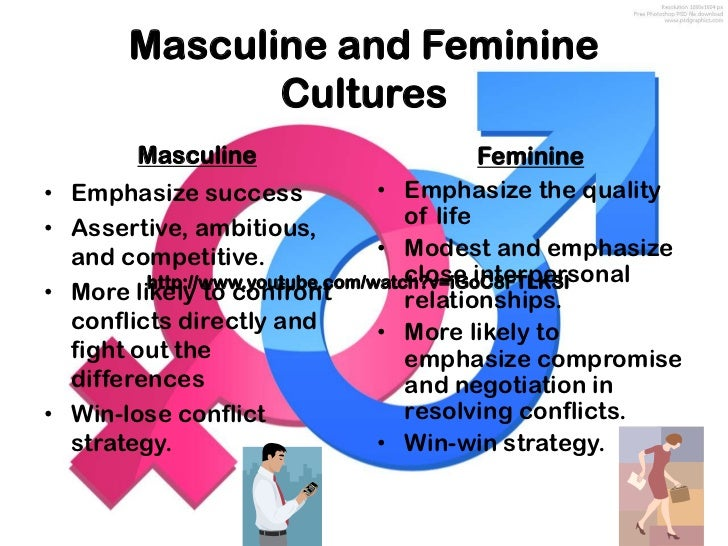 the meaning of femininity and masculinity are reinforced in the workplace discuss the opinion in rel Dewey cornell, phd, and nancy g guerra, edd gun violence is an important national problem leading to more than 31,000 deaths and 78,000 nonfatal injuries every year.