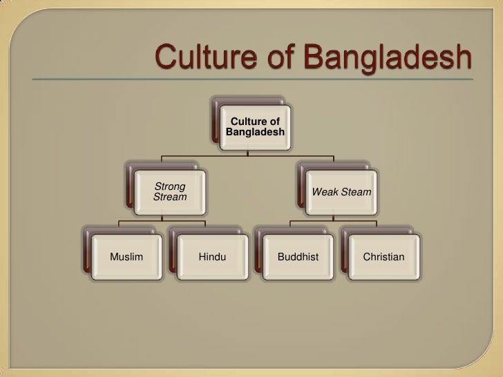 western influence in bangladesh culture Why is bangladeshi culture hugely viewers of indian tv serials from bangladesh as an influence to the tv series from western medias and they.