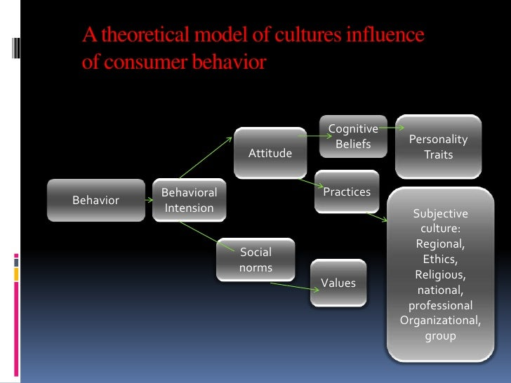 define culture and subculture