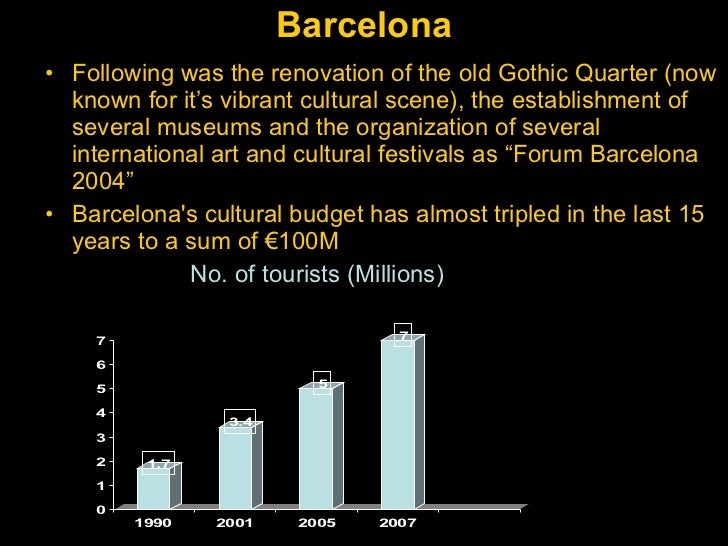 Barcelona <ul><li>Following was the renovation of the old Gothic Quarter (now known for it's vibrant cultural scene), the ...